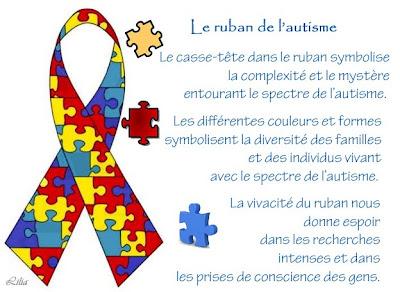 Ruban-autisme