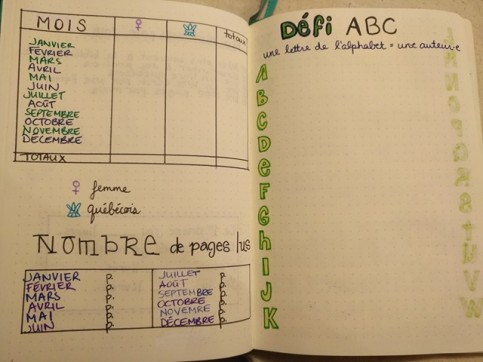 bullet journal, défi ABC