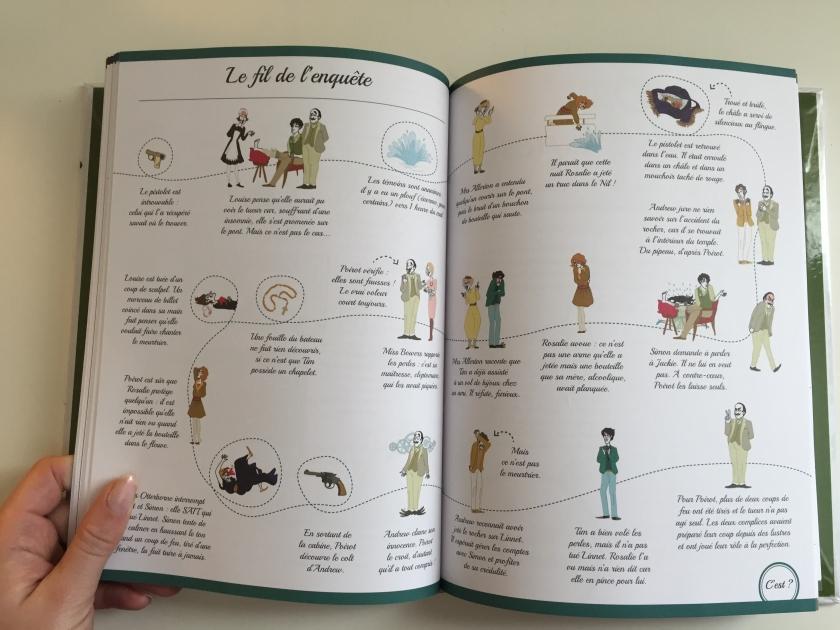 La Grande Agatha Christie illustrée, Caroline Guillot, Agatha Christie, le fil rouge, le fil rouge lit, bibliothérapie, les livres qui font du bien, littérature